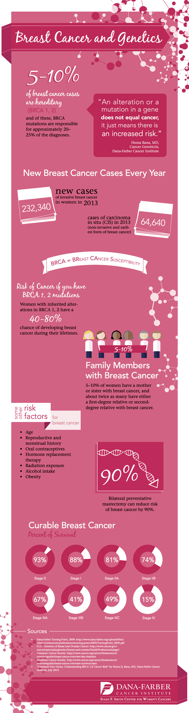 breast-cancer-infograph_resize