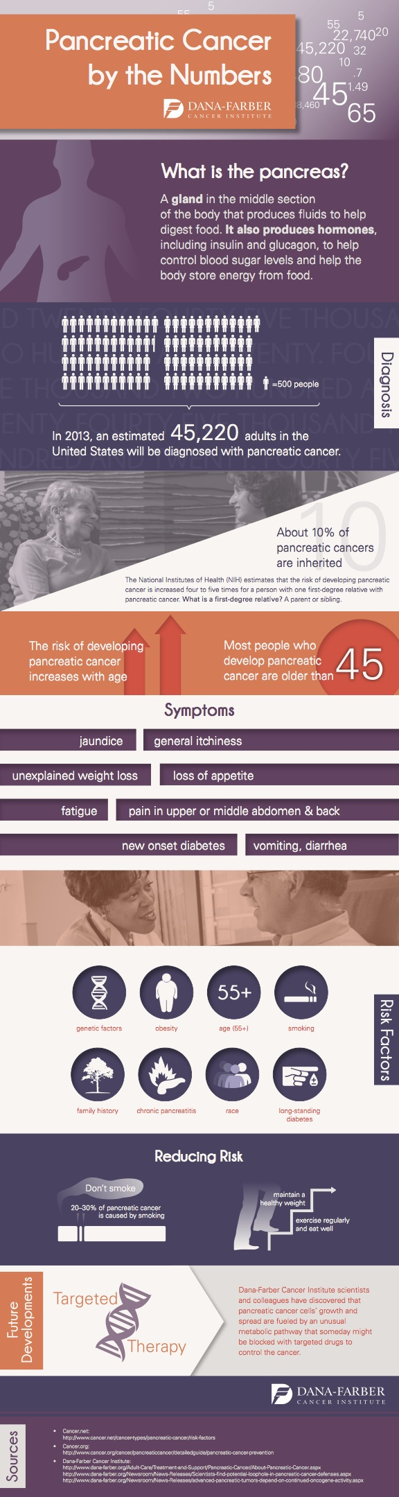 Pancreatic Cancer Infographic (resized)