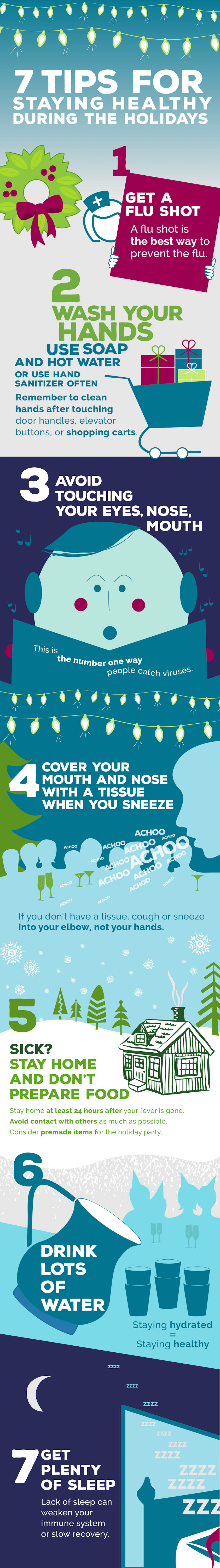 7 Tips for Staying Healthy During the Holidays Infographic