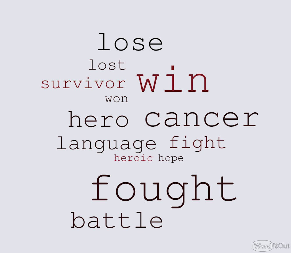 Quotes For Loved Ones Lost To Cancer: Survivor, Hero, Battle: The Complicated Language Of Cancer