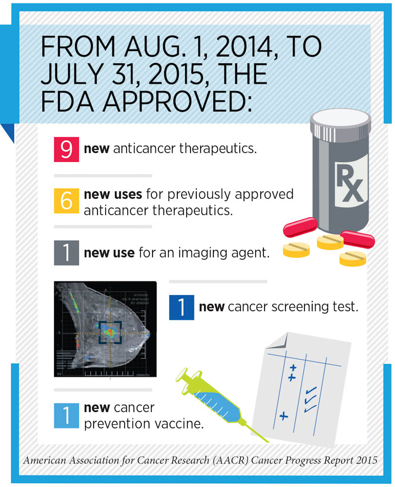 SnapA_02_PR_CPR15_FDAapp