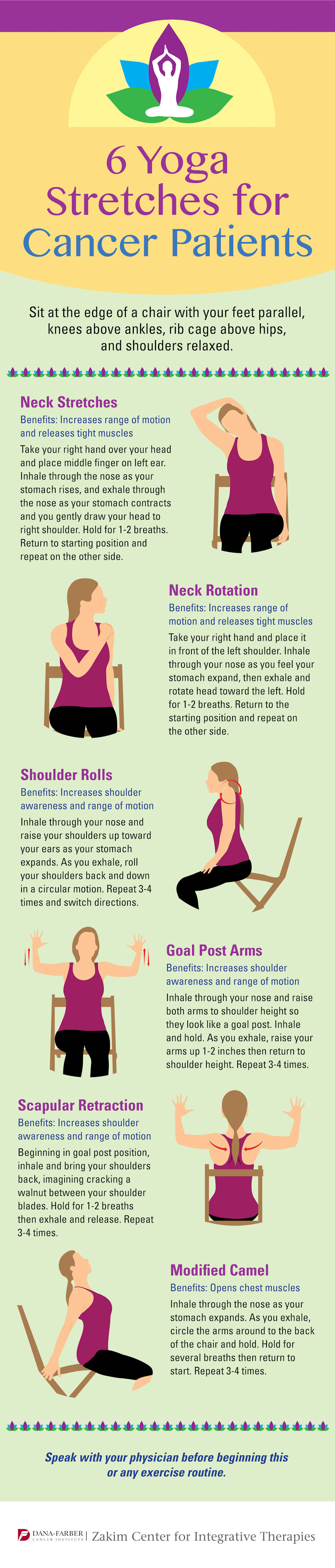 Yoga for cancer patients infographic
