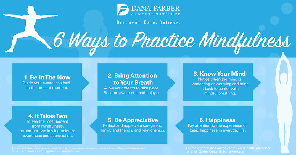 7626-how-to-practice-mindfulness-infographic-3-01