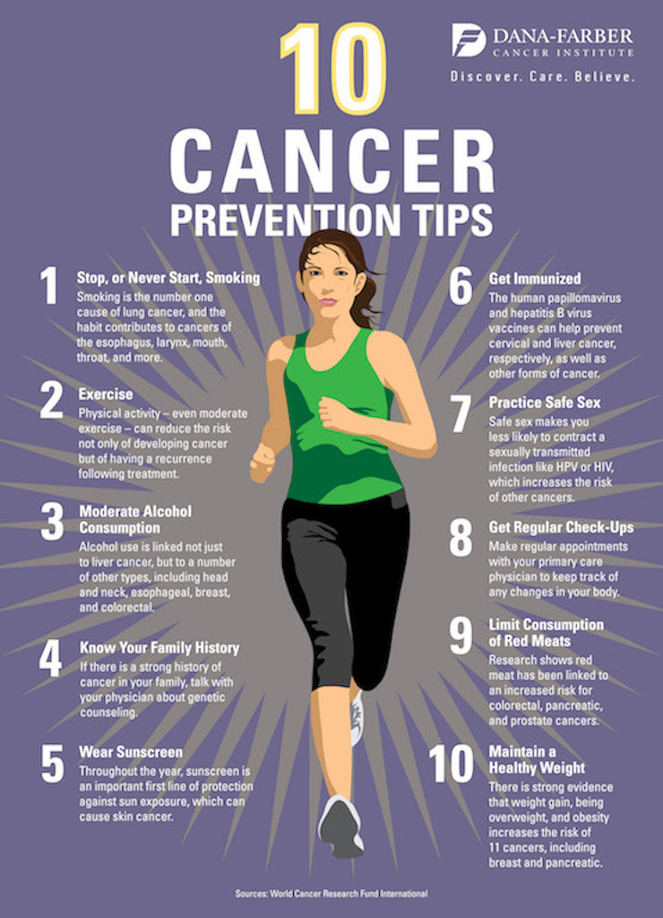 7698-10-evidence-based-cancer-prevention-tips