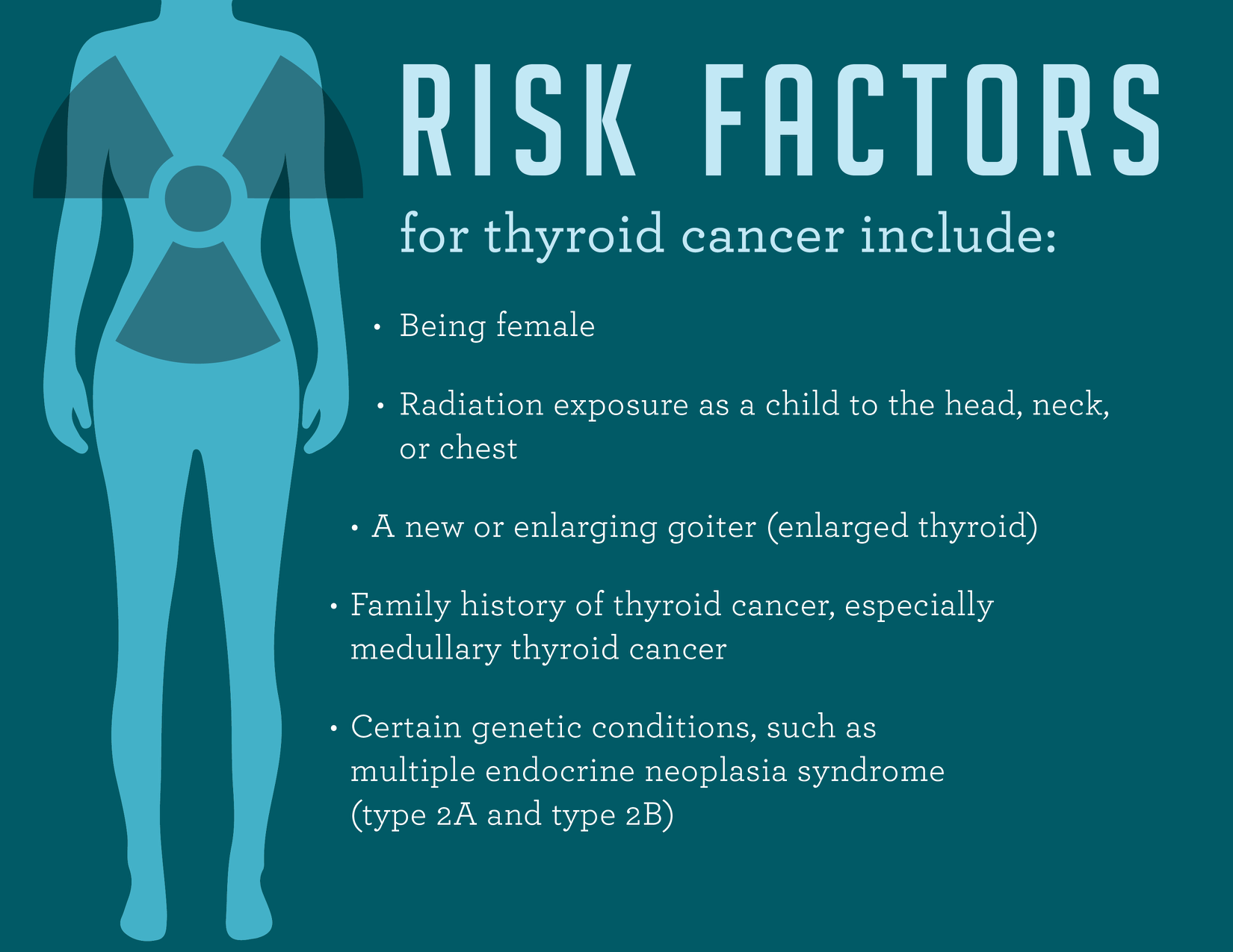Thyroid gland diseases: signs