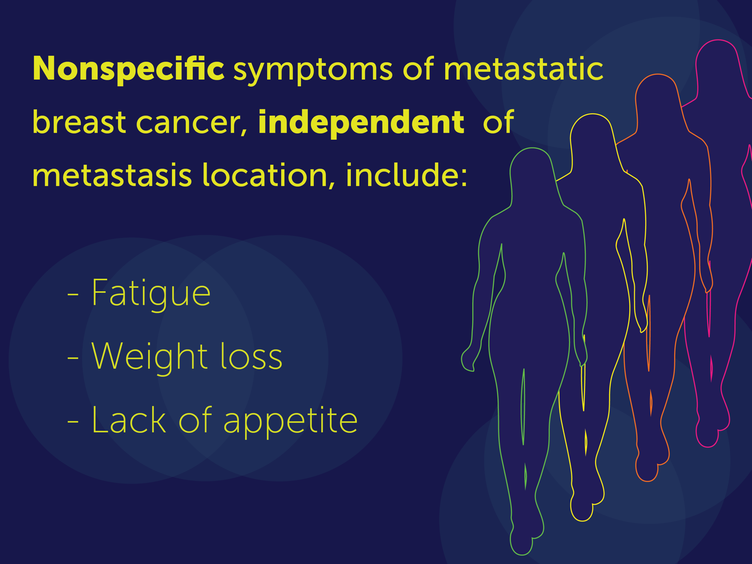 Nonspecific symptoms of metastatic breast cancer, independent of metastatic location, include fatigue, weight loss, and lack of appetite.
