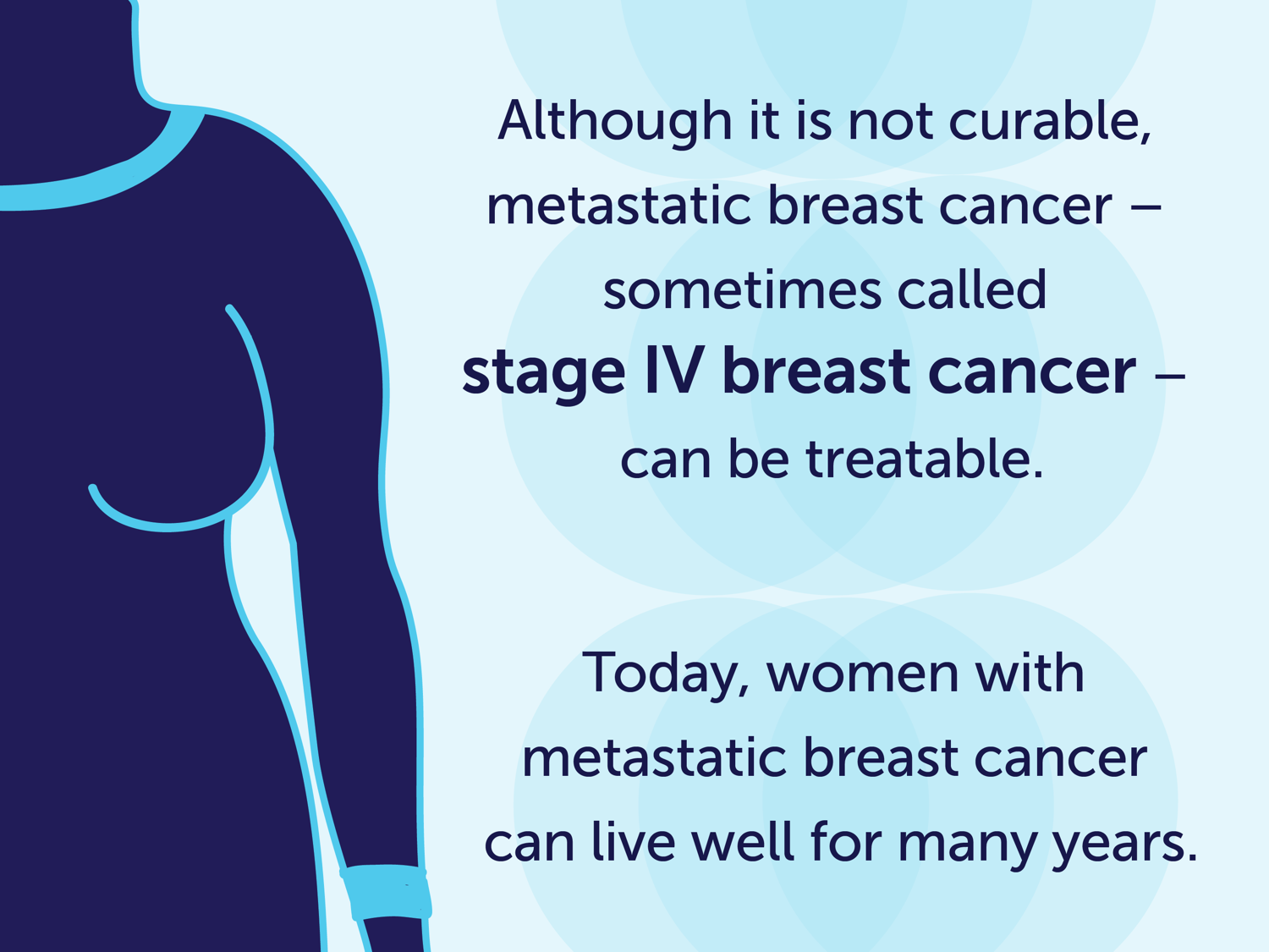 Although it is not curable, metastatic breast cancer — sometimes called stage IV breast cancer — can be treatable. Today, women with metastatic breast cancer can live well for many years.