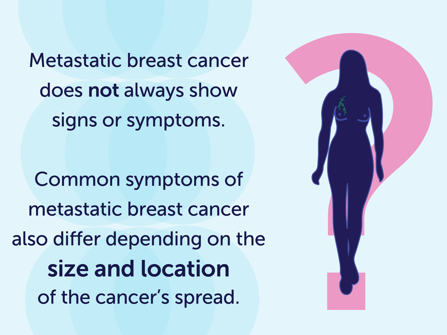 Metastatic breast cancer does not always show signs or symptoms. Common symptoms of metastatic breast cancer also differ depending on the size and location of the cancer's spread.