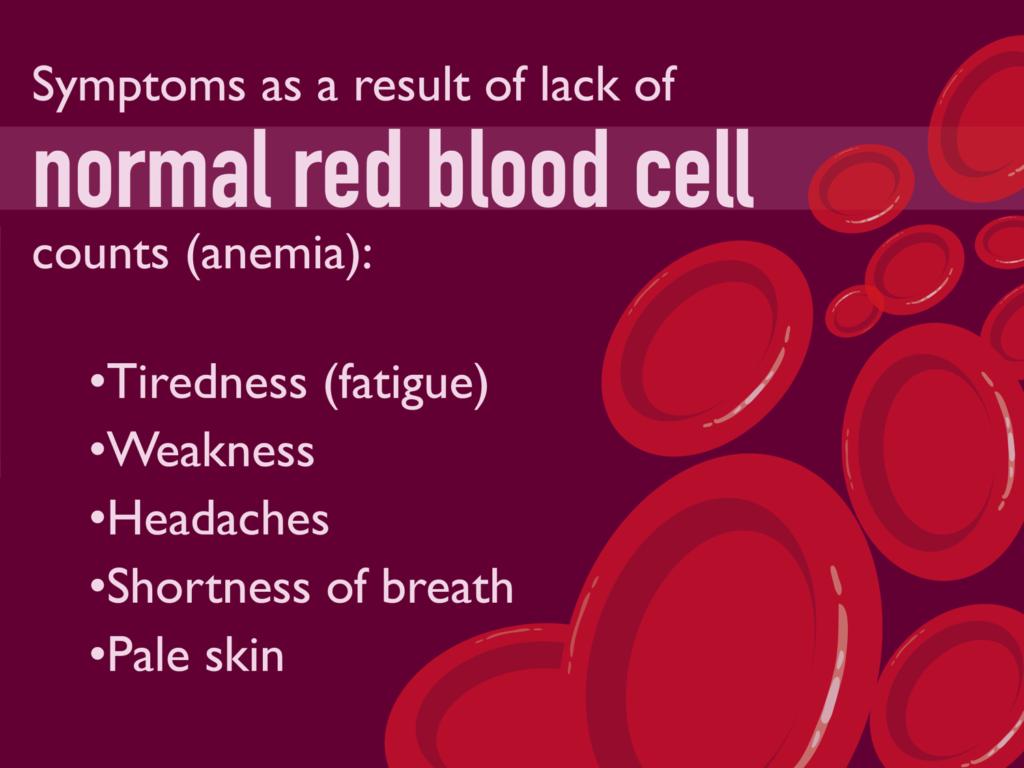 pediatric leukemia symptoms and signs